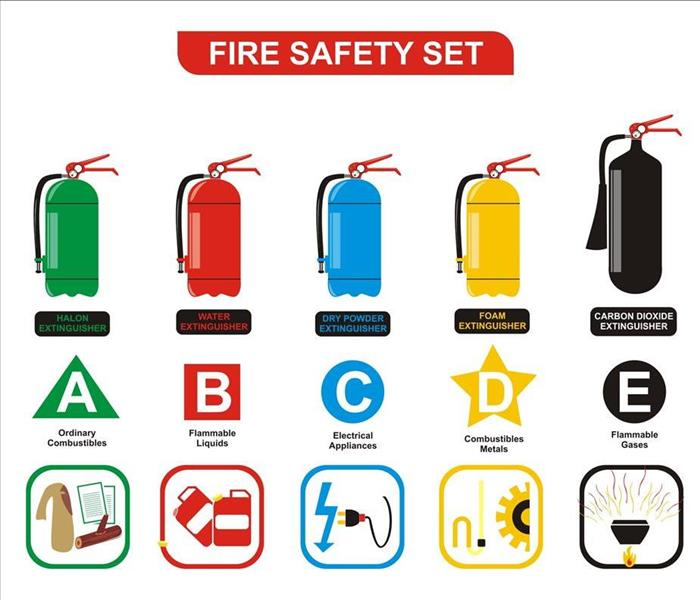 Fire Safety Set Different Types of Extinguishers (Water, Foam, Dry Powder, Halon, Carbon Dioxide - Symbols of Ordinary Combus